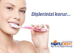 İyi Diş Fırçalama